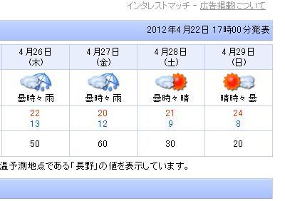 0422sukabu4.JPG